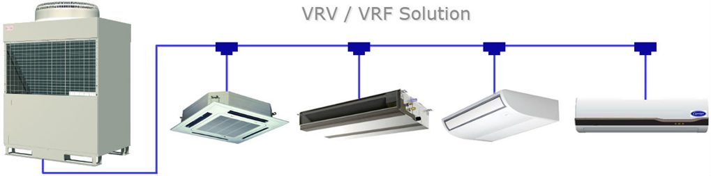 VRF-systeem units